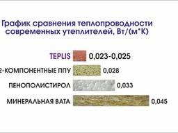 Напыляемый полиуретановый утеплитель Teplis GUN 1000 мл. - photo 5